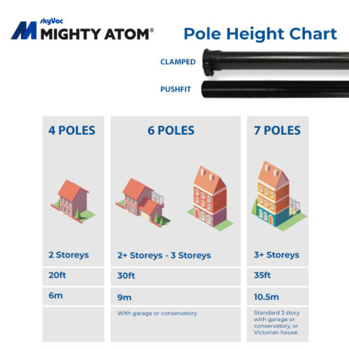 ATOM Pole Height Guide