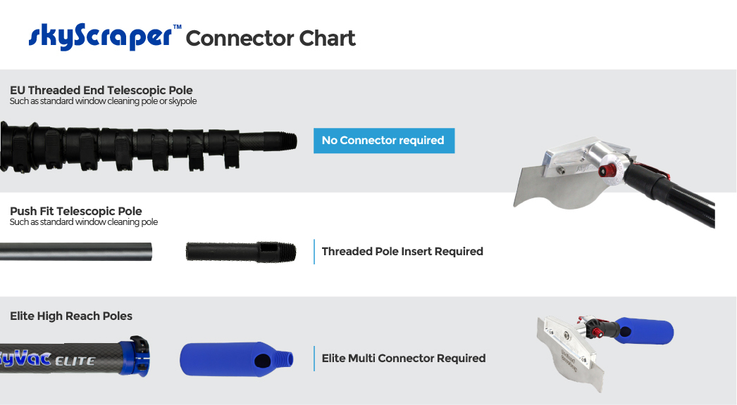 connector chart for the multi connector tool