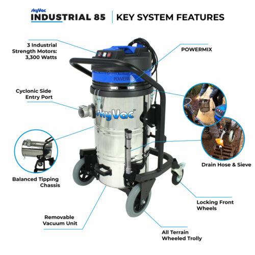 industrial 85 system features