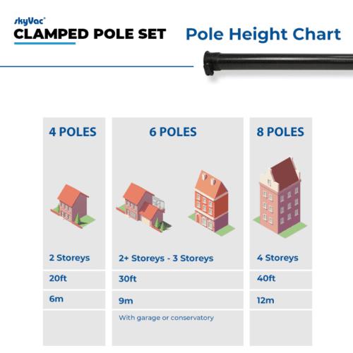 COMM-CLAMPED-PoleSetGuide